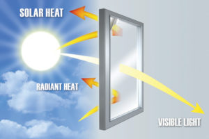 Window-Film-UV-Rays-Protect